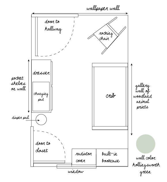 In The Little Yellow House Nursery Floor Plan Nursery Furniture Layout Nursery Layout Trendy Baby Nursery