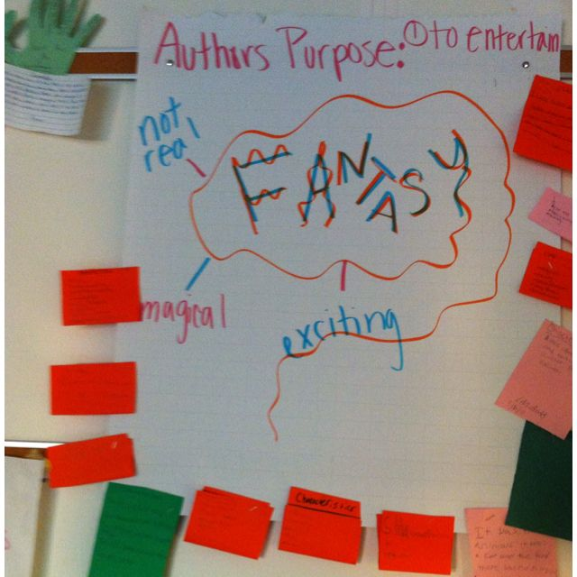 Genre study!! And stapled the students definitions of fantasy to the poster to give it meaning!