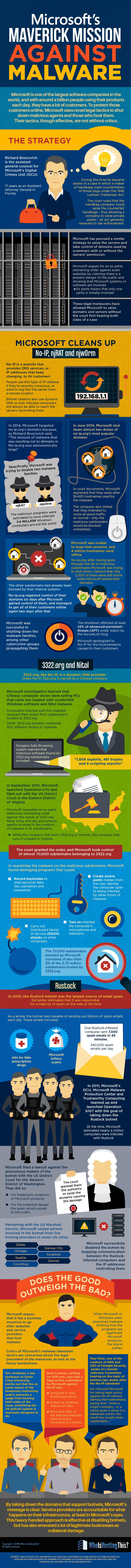 Microsoft's Maverick Mission Against Malware #infographic