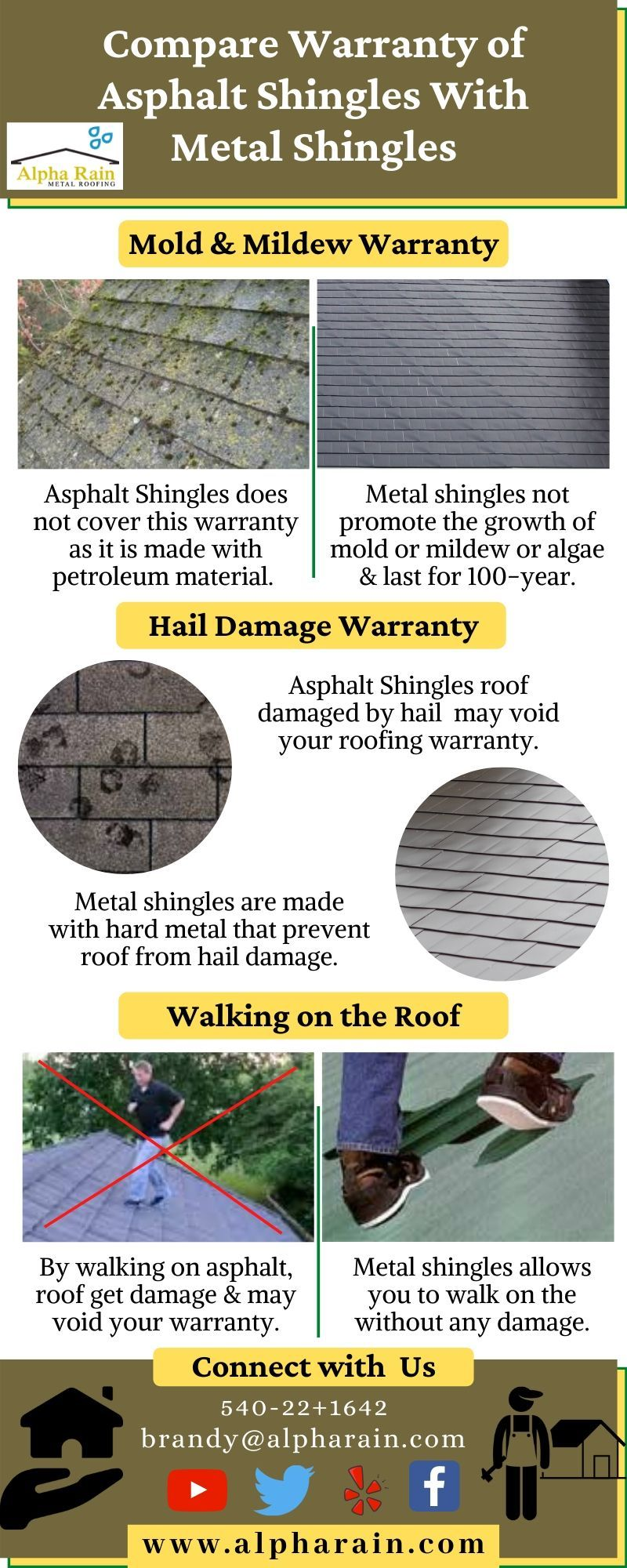 What Are The Warranties You Will Get With Metal Shingles In 2020 Metal Shingles Asphalt Roof Shingles Shingling