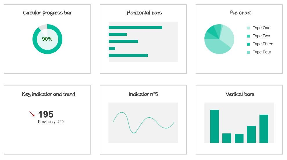 Animated dashboard with Axure 8 WebDesign Pinterest Progress - pie chart templates