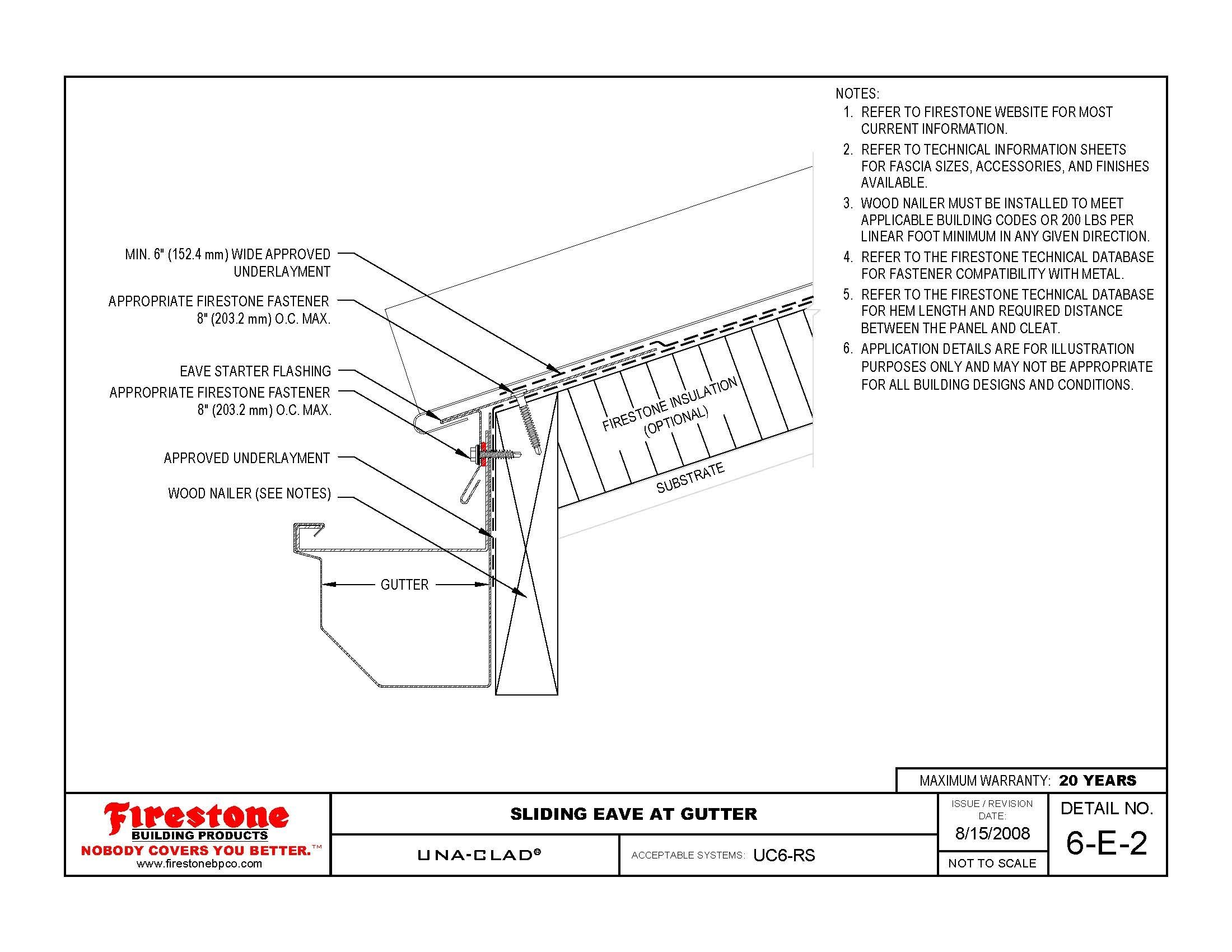 Getting Metal Roof Gutters Downspout