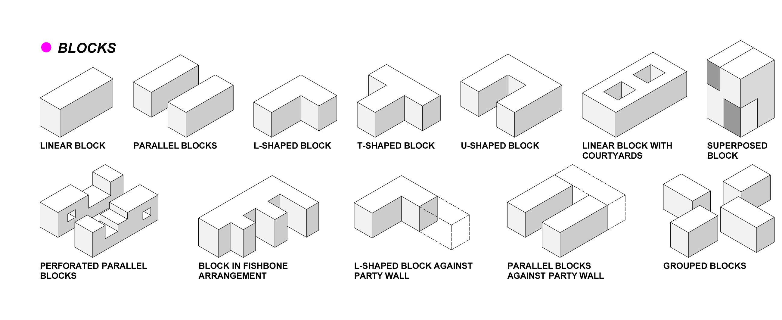 Formal Typologies Of Dense Residential Architectures Typology Architecture Residential Architecture Diagram Architecture
