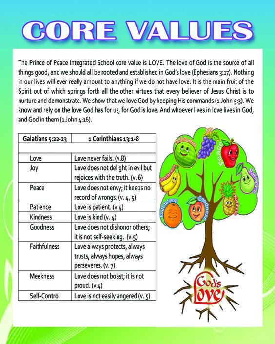 "Free ""Fruits of the Spirit"" Lessons | senegal | Kids church"