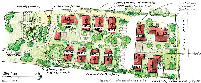 For Sale Concord Riverwalk Pocket Neighborhood The Neighbourhood Site Plan
