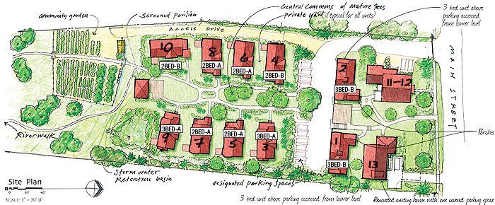 For Sale Concord Riverwalk Pocket Neighborhood The Neighbourhood Site Plan
