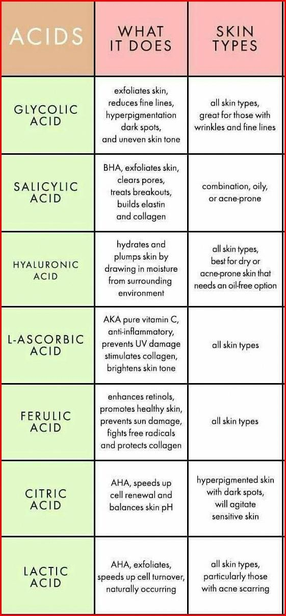 Skin Care For Black Women Over 40 Best Moisturiser For 30s Skin Best Skin Products For 20 Year Old Anti Aging Skin Products Good Skin How To Exfoliate Skin