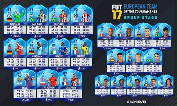 Totgs En Fut 17 Amazing Soccer Teams Pinterest Fifa Fifa 17