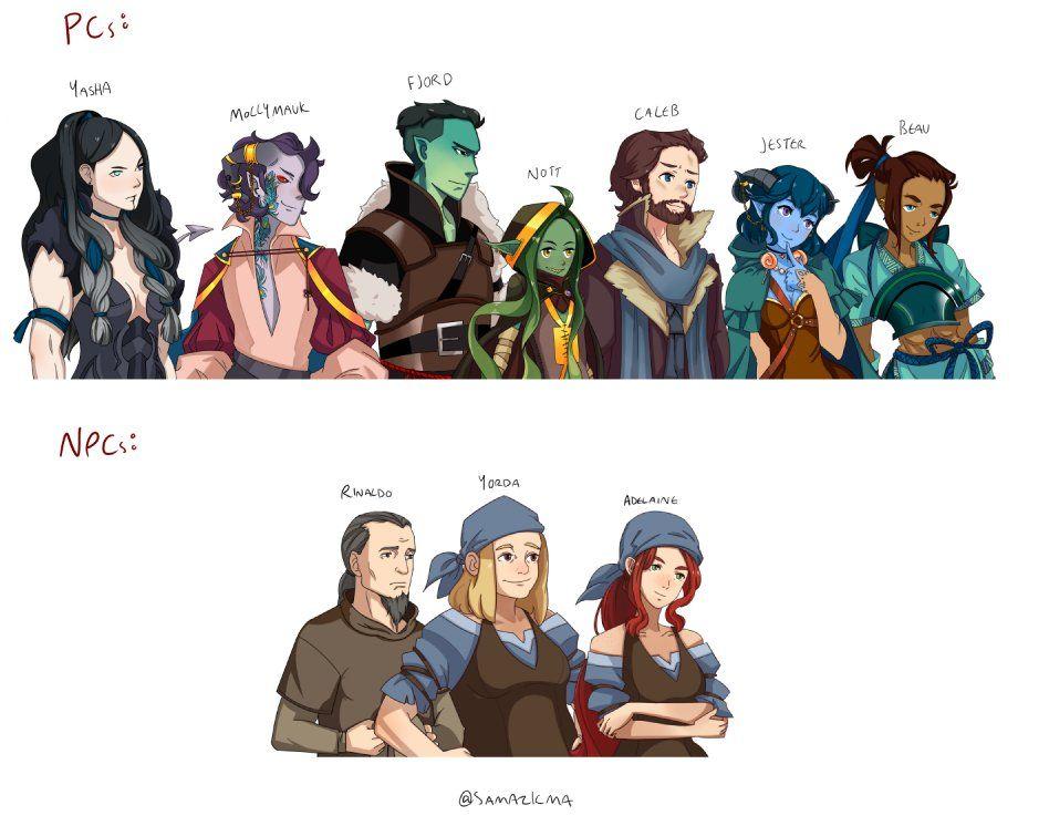 Dnd 40 Character Sheet