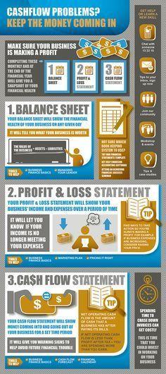 Infographic Cashflow problems Work stuff Pinterest Infographic - business cash flow spreadsheet