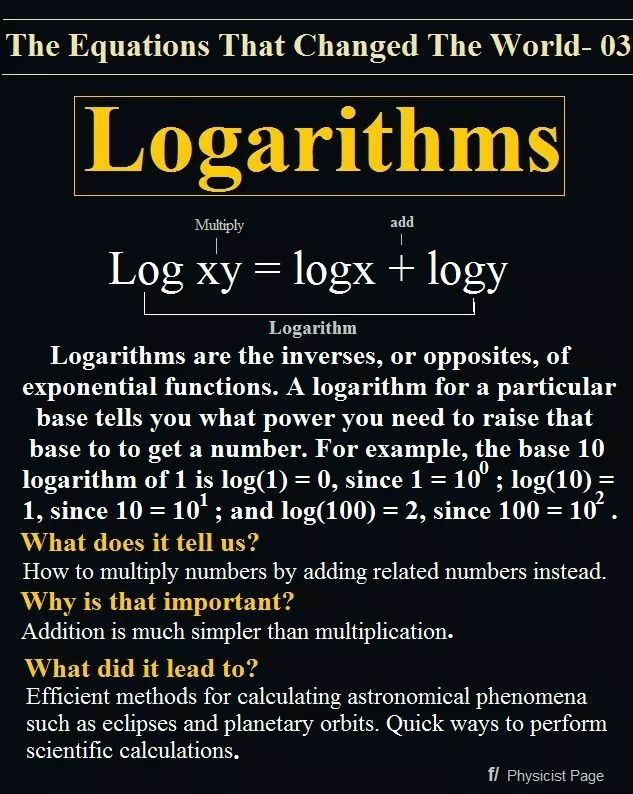 Logarithms With Images Math Methods