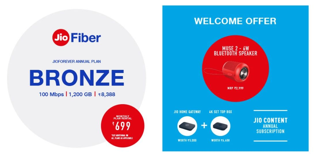 JioFiber Prepaid Recharge Plan - Bronze | Fibre broadband, Broadband, How  to plan