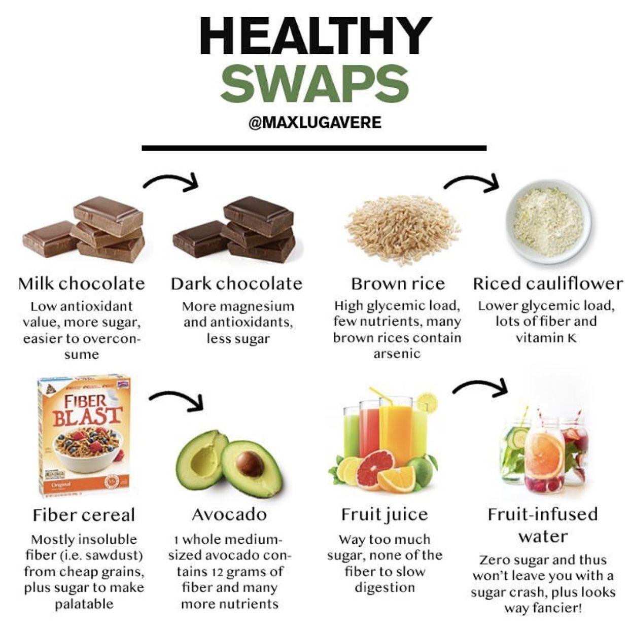 Healthy, Food, Fiber Cereal