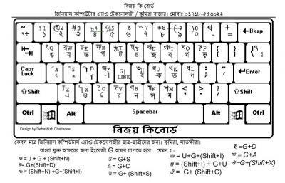 বিজয় কিবোর্ড লেআউট Bijoy Bangla Keyboard Layout