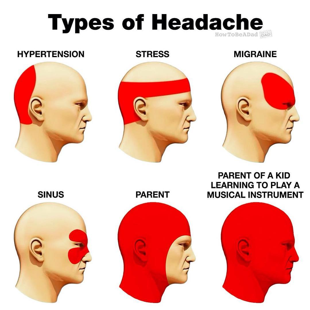 📷: HowToBeADad | Headache types, Headache, Massage meme