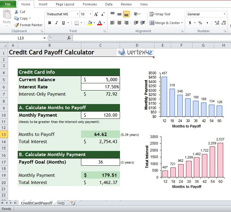 Credit Card Payoff Calculator Excel Template | Excel Templates