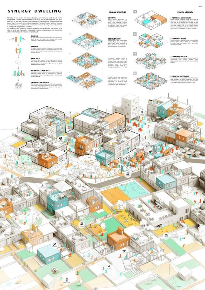 Project Earth 2 announces winners of the Cities of Tomorrow competition  News  Archinect