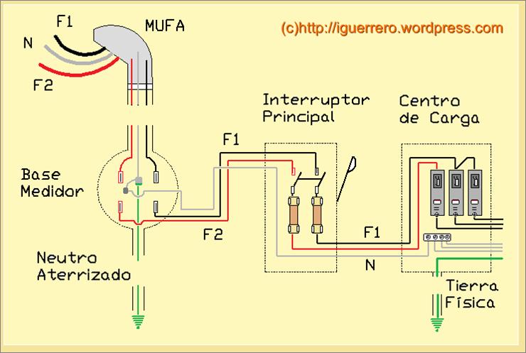 Control lum nico e instalaciones instalaciones el ctricas - Instalacion de electricidad ...