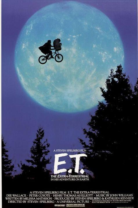 20 Best Blockbuster Posters