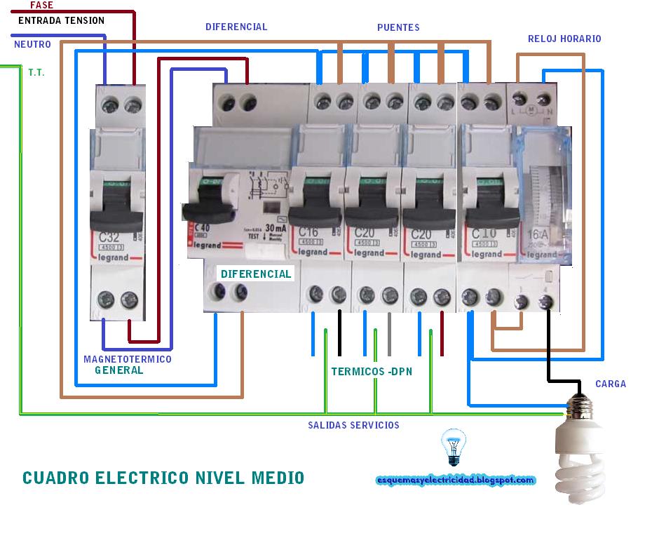 Cuadro electrico nivel medio electricidad for Cuadro electrico de una vivienda