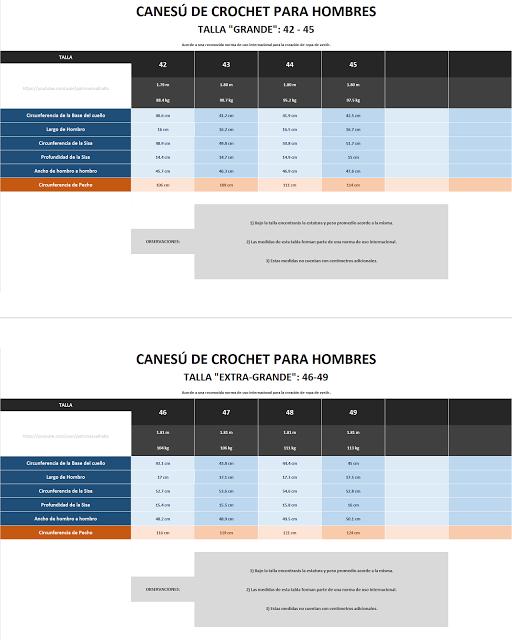 Tabla de #medidas para #Canesú de #Crochet para #Hombres (talla ...