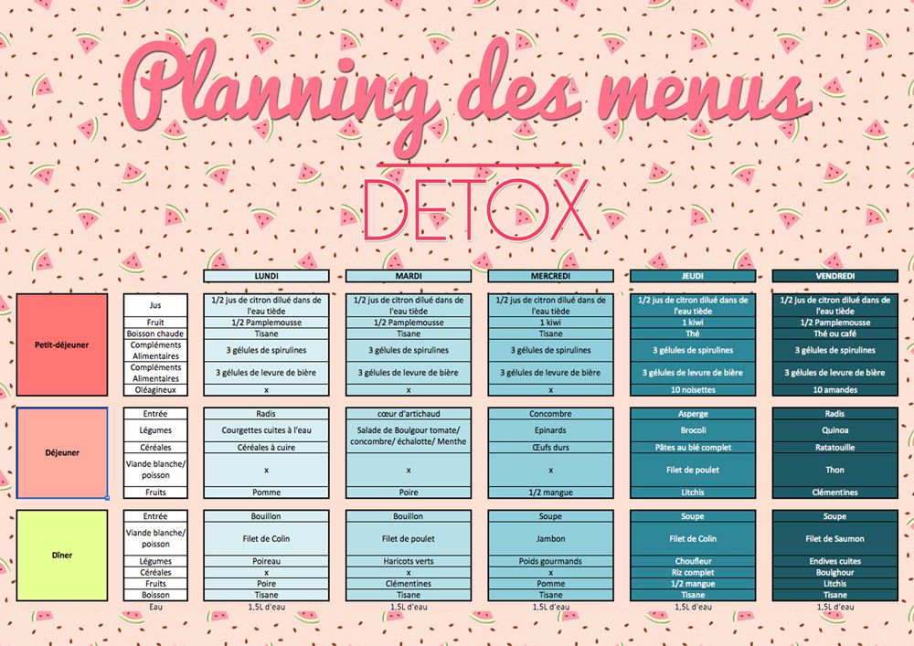 Menu de régime pour perdre 10kg