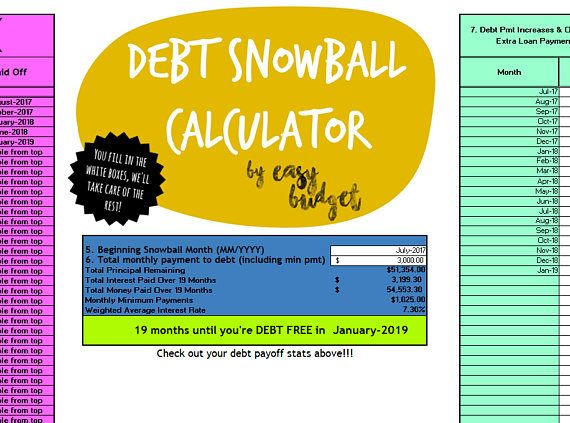 This listing is for one AUTOMATIC/AUTOMATED Debt Snowball Calculator