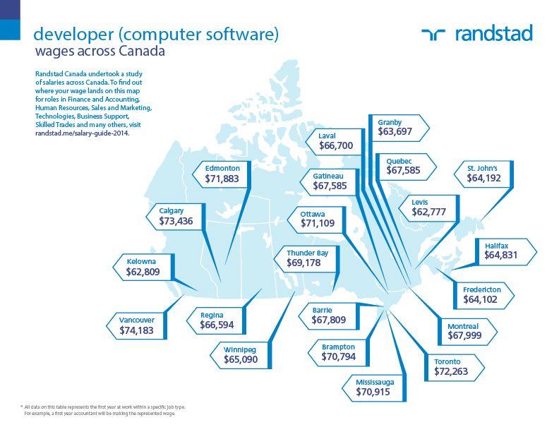 Salary Wage 2014 Map Canada Job Developer. Learn