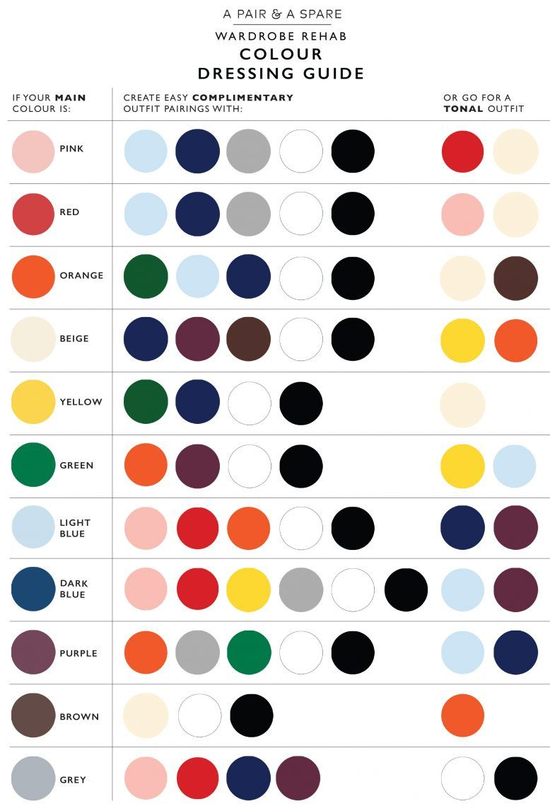 How to Choose The Colour Palette For Your Wardrobe | Pinterest ...