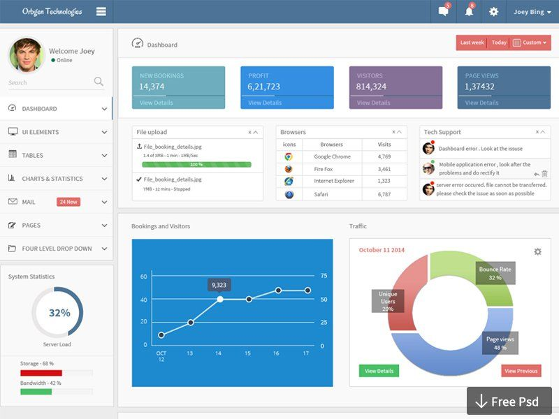 Dashboard Concept for Ticket booking site | Web UI | Pinterest ...