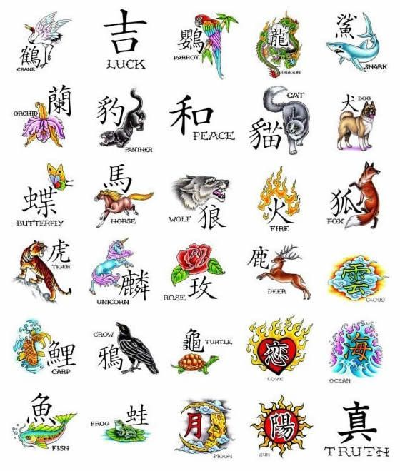 Symbols and Their Meanings  Check out all these different Chinese character tat  Symbols and Their Meanings  Check out all these different Chinese character tattoo design...
