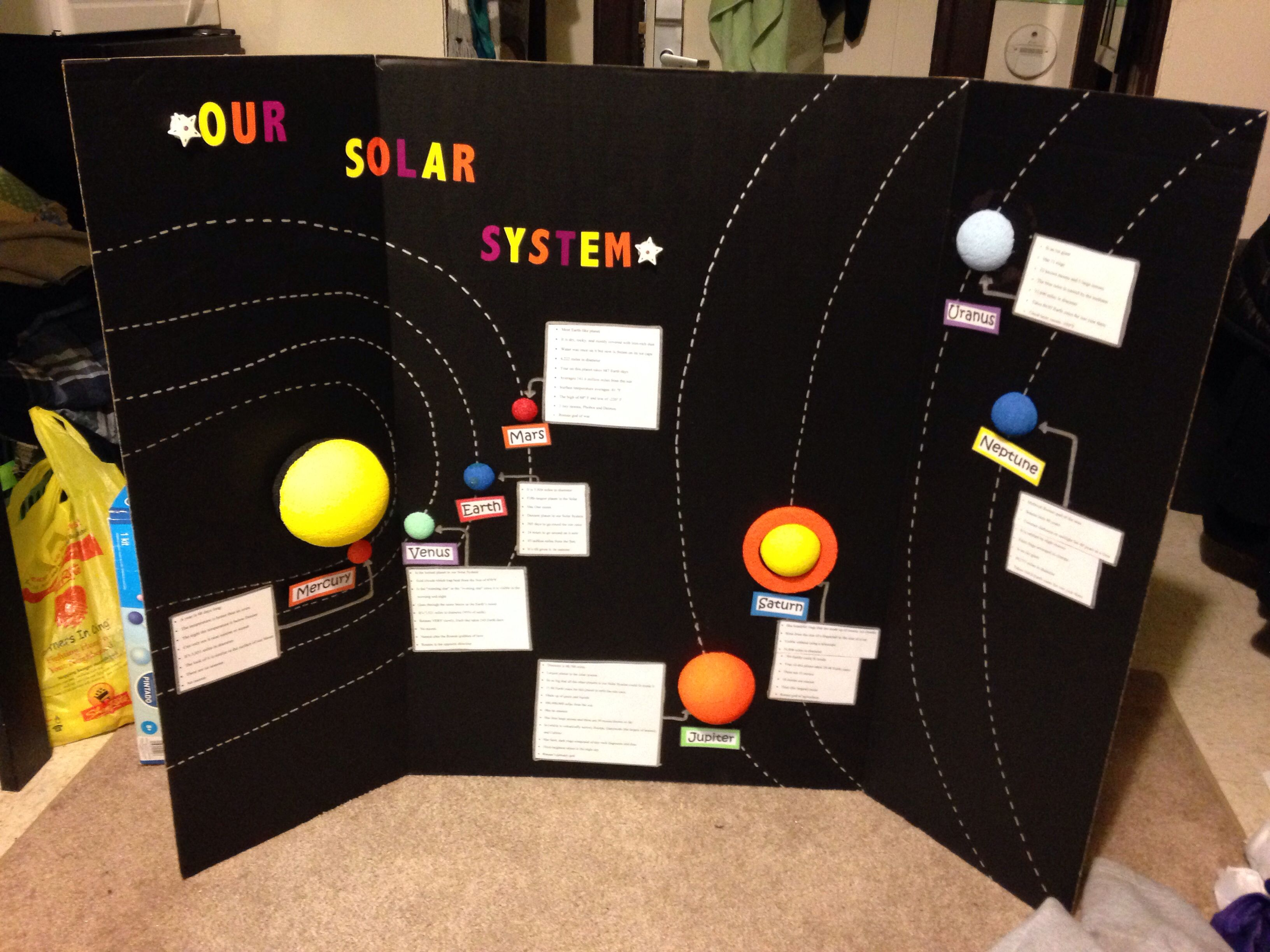 science ideas planets - photo #3
