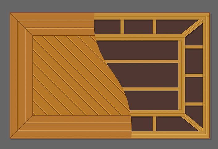 Choose The Right Decking Pattern At The Home Depot Deck Design Deck Layout Deck Framing