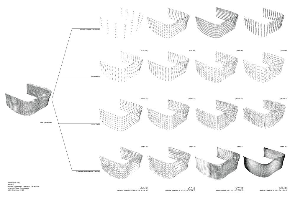 Parametric Facade Program: Grasshopper/ Rhino 5 Shown is the ...