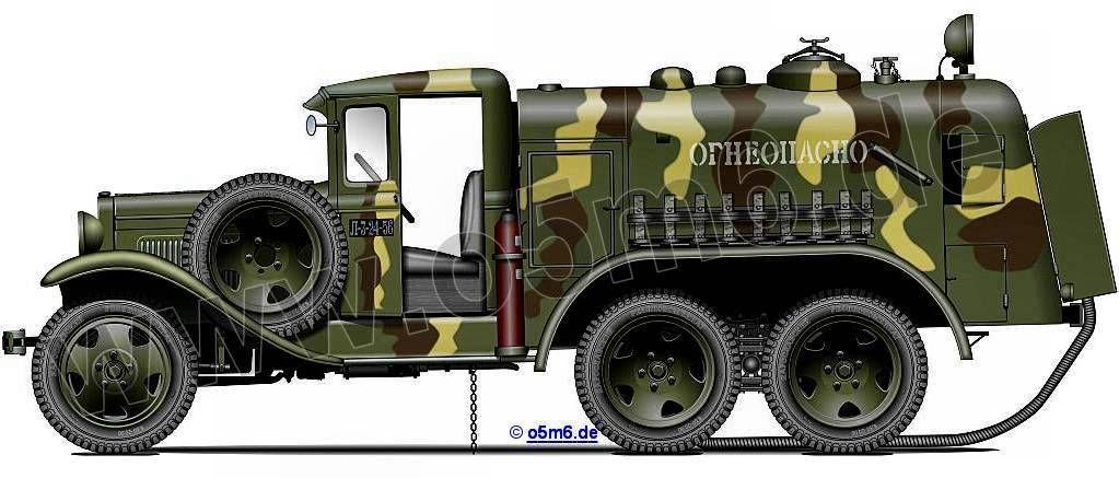 Soviet Army Vehiculos Militares Camiones Personalizados Tanques