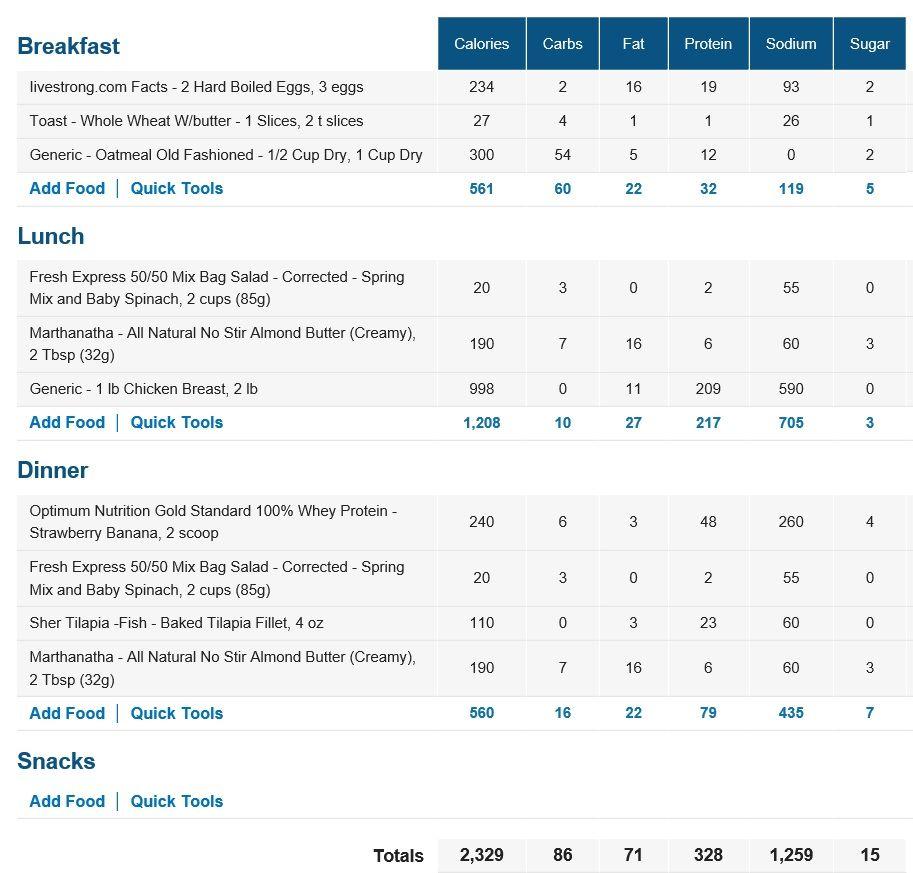 diet plan when using clenbuterol   my cooking   Breakfast