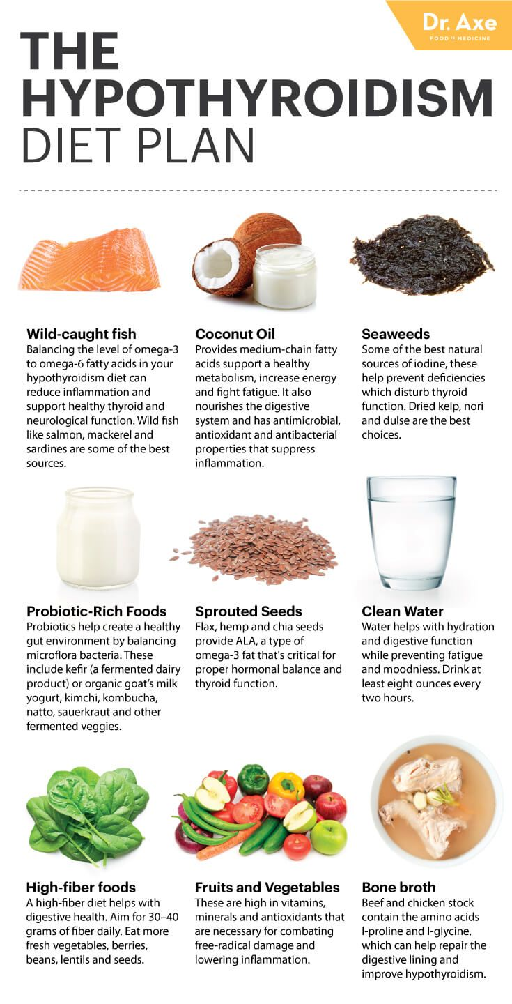 Hypothyroid diet supplements to help ease symptoms also hypothyroidism top natural treatments health rh pinterest
