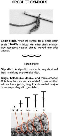 Crochet Symbols i\'m gonna pin every single one of these things i see ...