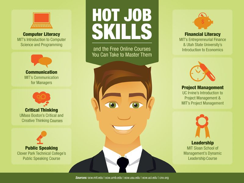 20 Hot Job Skills and the Free Online Courses You Can Take