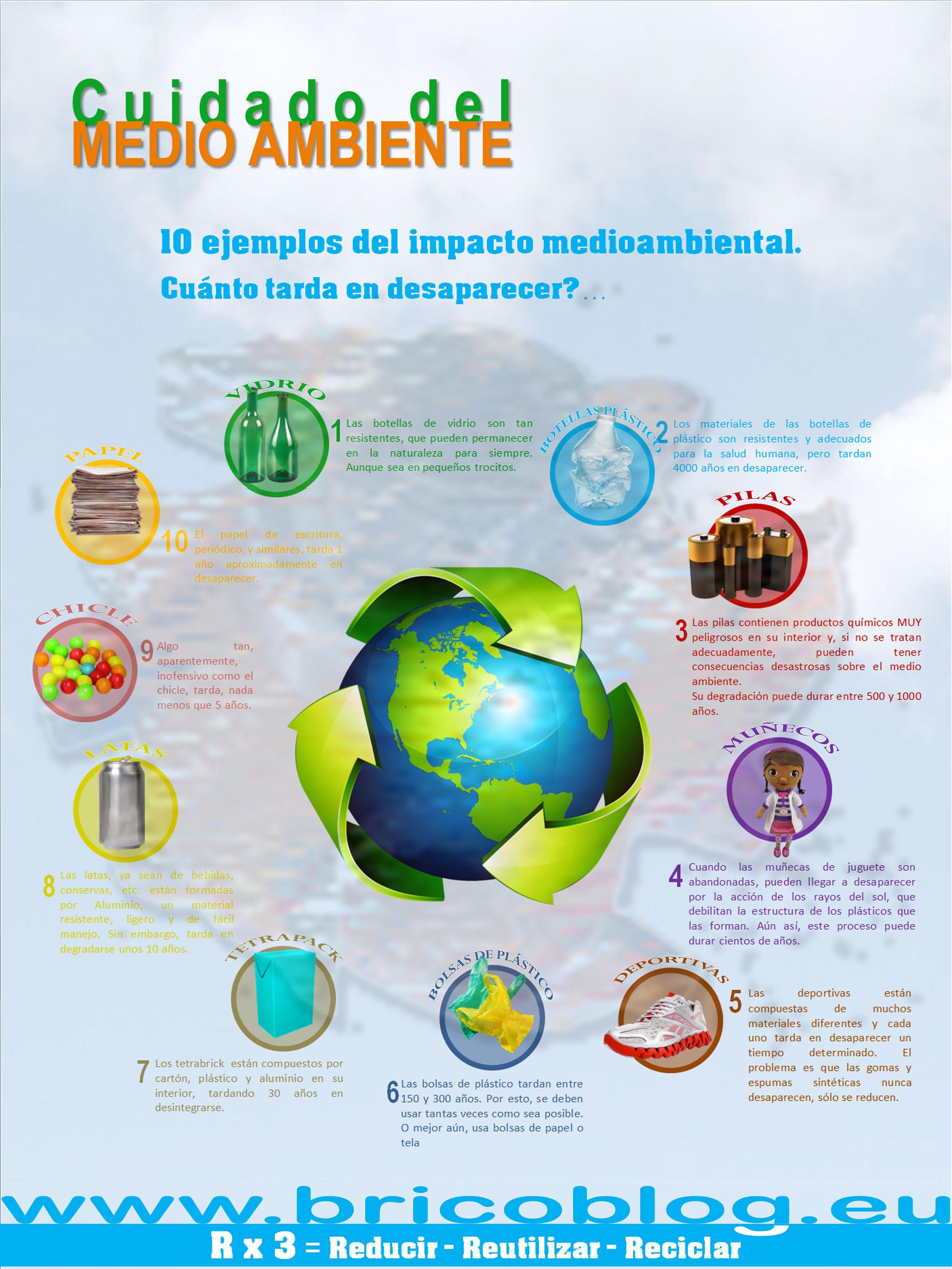 38 Consejos Para Cuidar El Medio Ambiente Bricoblog Cuidado