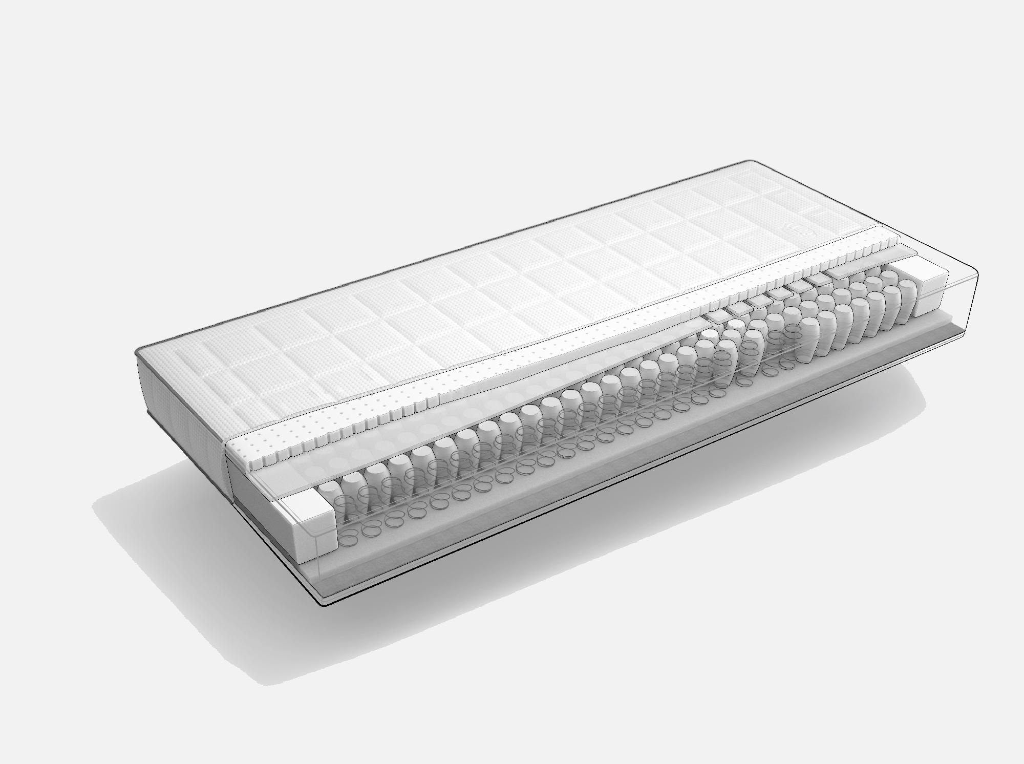 Pin Auf Matratzen Unterfederung