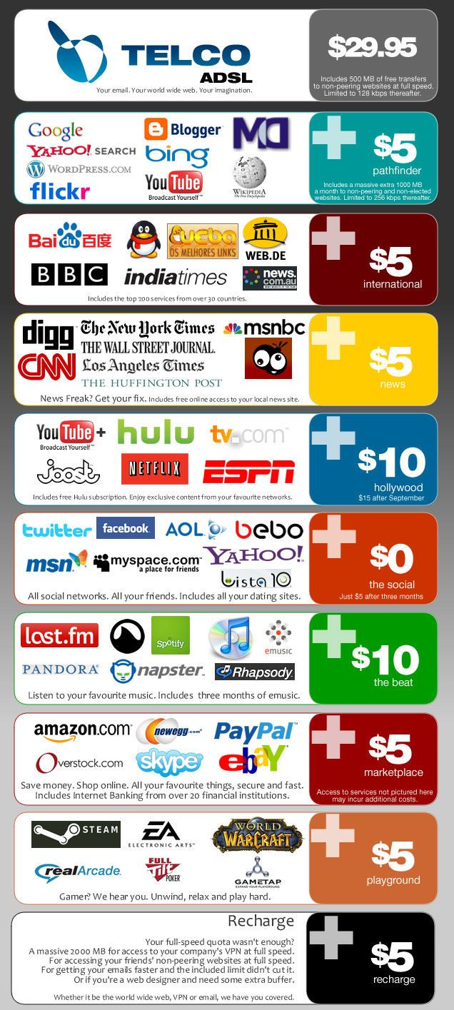 What would be the Internet without neutrality in one image