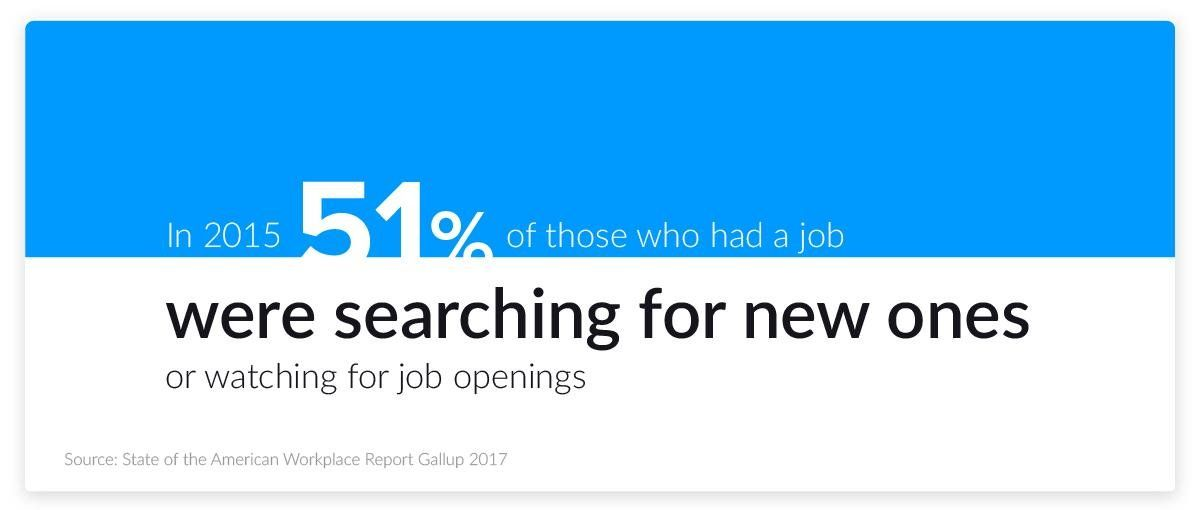 job search stats Internships and mass comm jobs Pinterest