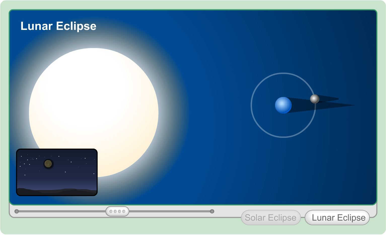 hight resolution of 3rd Grade Science Learning Activity: Eclipses - Learning Liftoff   Learning  science
