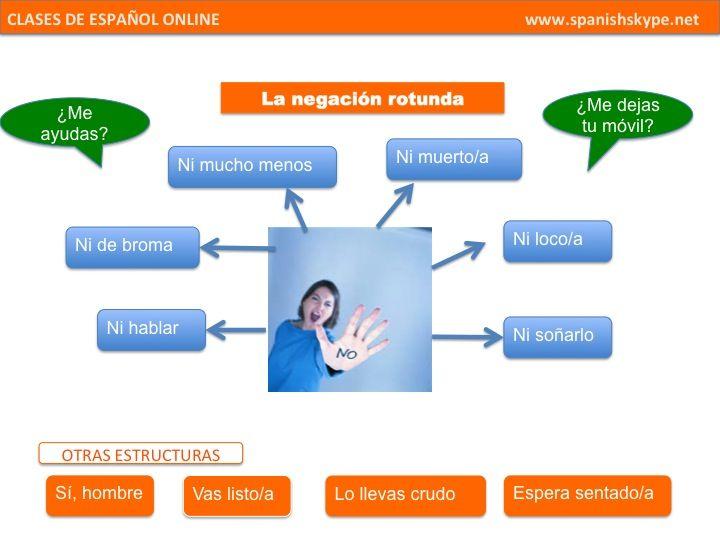 La negación tajante en español  Se usa en contextos familiares, entre amigos, y…