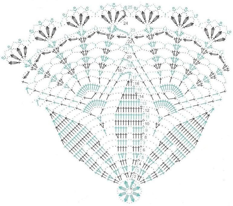 Crochet Art Crochet Doily Free Pattern Beautiful And Easy My