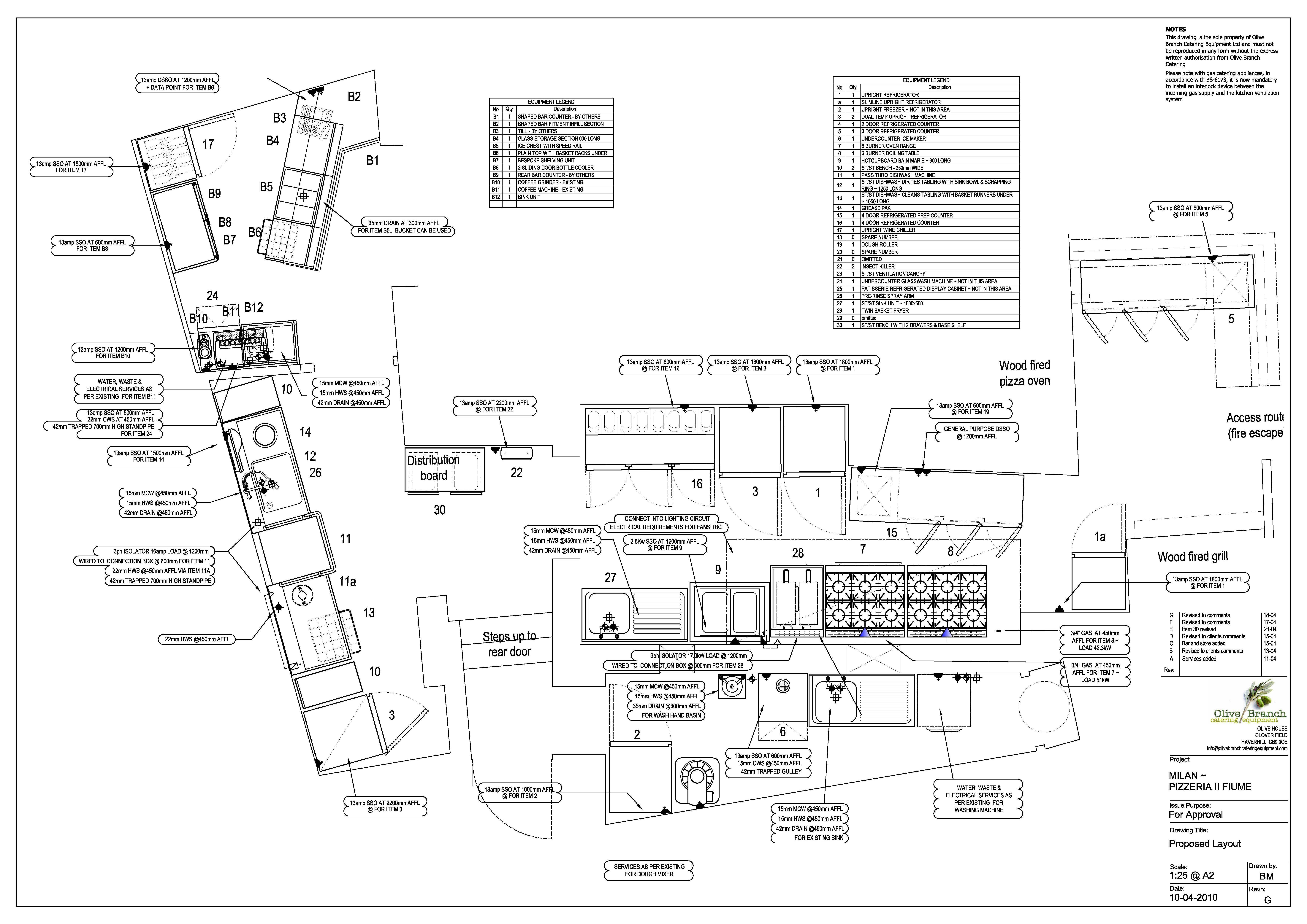 Design Without Breaking The Budget Jpg 7017 4963 Commercial Kitchen Design Popular Kitchen Designs Kitchen Layout