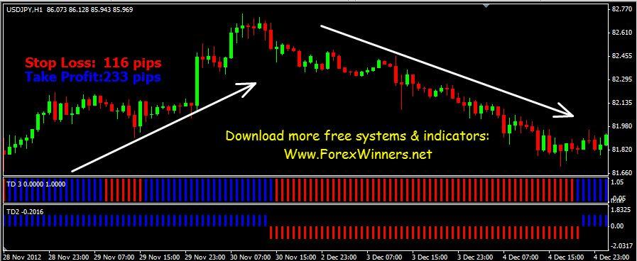Media-forex.net как торговать на бирже форекс через интернет