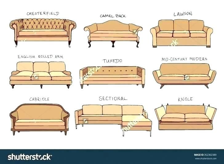 Different Kinds Of Sofa Styles Sofa Styling Types Of Sofas Types Of Couches