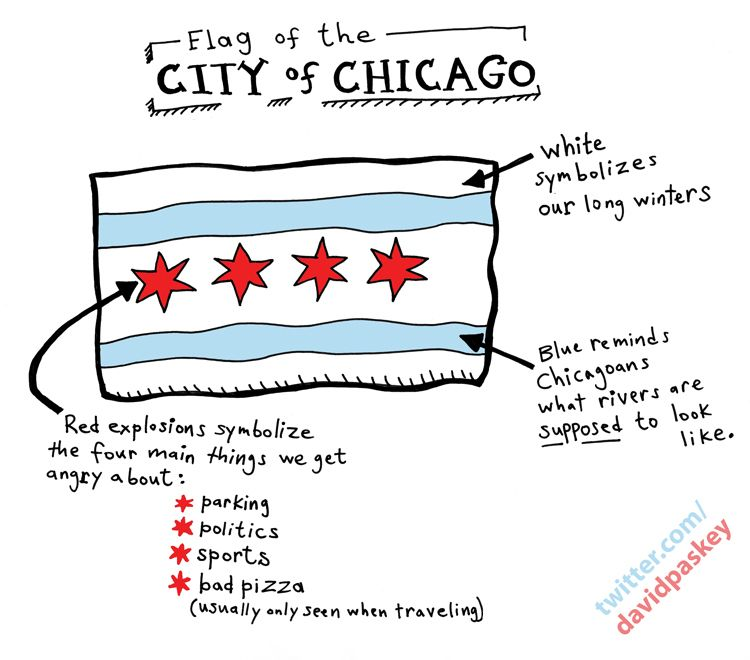 Don T Listen To The Wikis This Is Really What The Chicago Flag Means Chicago Quotes Windy City Chicago Chicago Flag